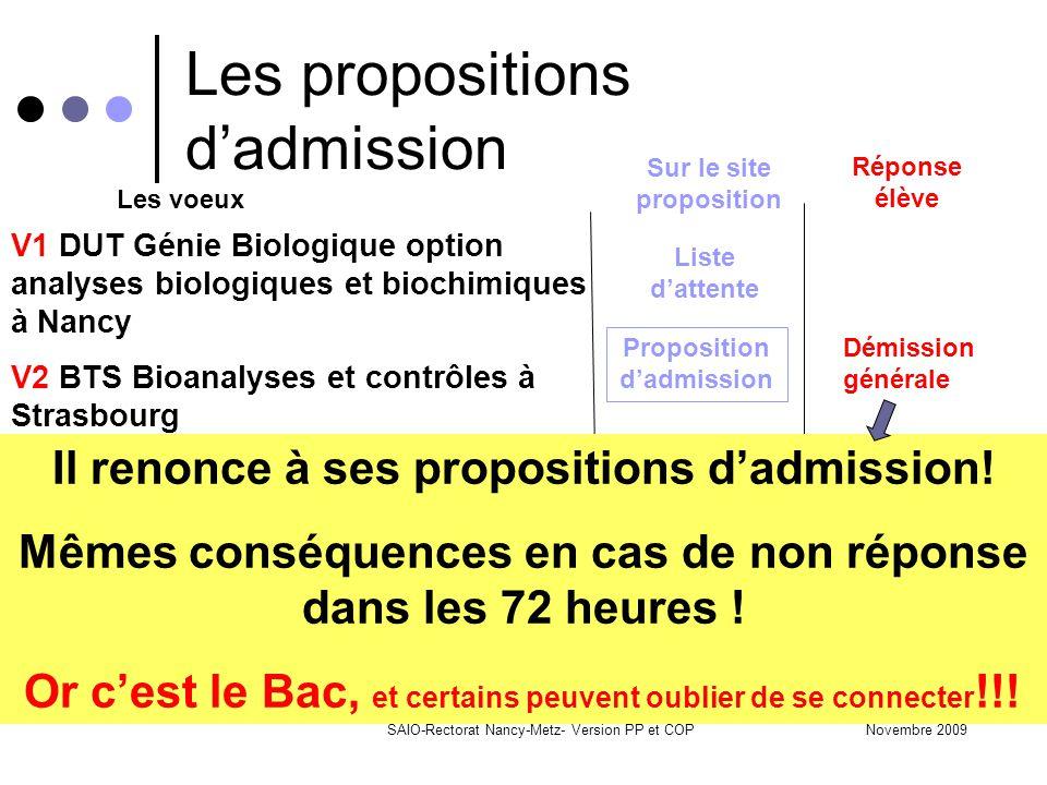 Novembre 2009SAIO-Rectorat Nancy-Metz- Version PP et COP Les propositions d'admission Sur le site proposition Liste d'attente Réponse élève Les voeux Démission générale Proposition d'admission V1 DUT Génie Biologique option analyses biologiques et biochimiques à Nancy V2 BTS Bioanalyses et contrôles à Strasbourg V3 BTS Biotechnologies à Villers Vous avez été classé mais votre vœu a été annulé car admis sur Vœu 2 V4 BTS Bioanalyses et contrôles à Metz Refusé par l'établissement Il renonce à ses propositions d'admission.
