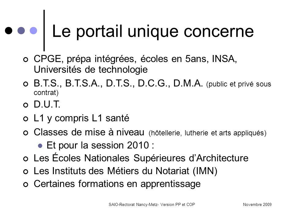 Novembre 2009SAIO-Rectorat Nancy-Metz- Version PP et COP Le portail unique concerne CPGE, prépa intégrées, écoles en 5ans, INSA, Universités de technologie B.T.S., B.T.S.A., D.T.S., D.C.G., D.M.A.