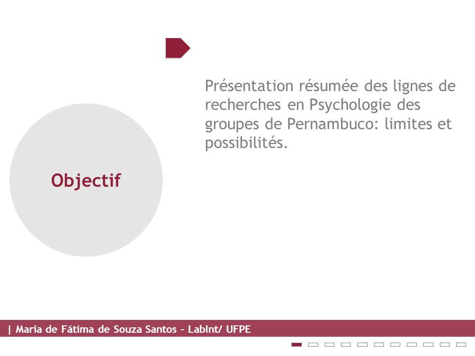 | Maria de Fátima de Souza Santos – LabInt/ UFPE Objectif Présentation résumée des lignes de recherches en Psychologie des groupes de Pernambuco: limites et possibilités.