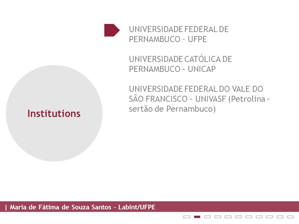 | Maria de Fátima de Souza Santos – LabInt/UFPE Institutions UNIVERSIDADE FEDERAL DE PERNAMBUCO - UFPE UNIVERSIDADE CATÓLICA DE PERNAMBUCO – UNICAP UNIVERSIDADE FEDERAL DO VALE DO SÃO FRANCISCO – UNIVASF (Petrolina – sertão de Pernambuco)