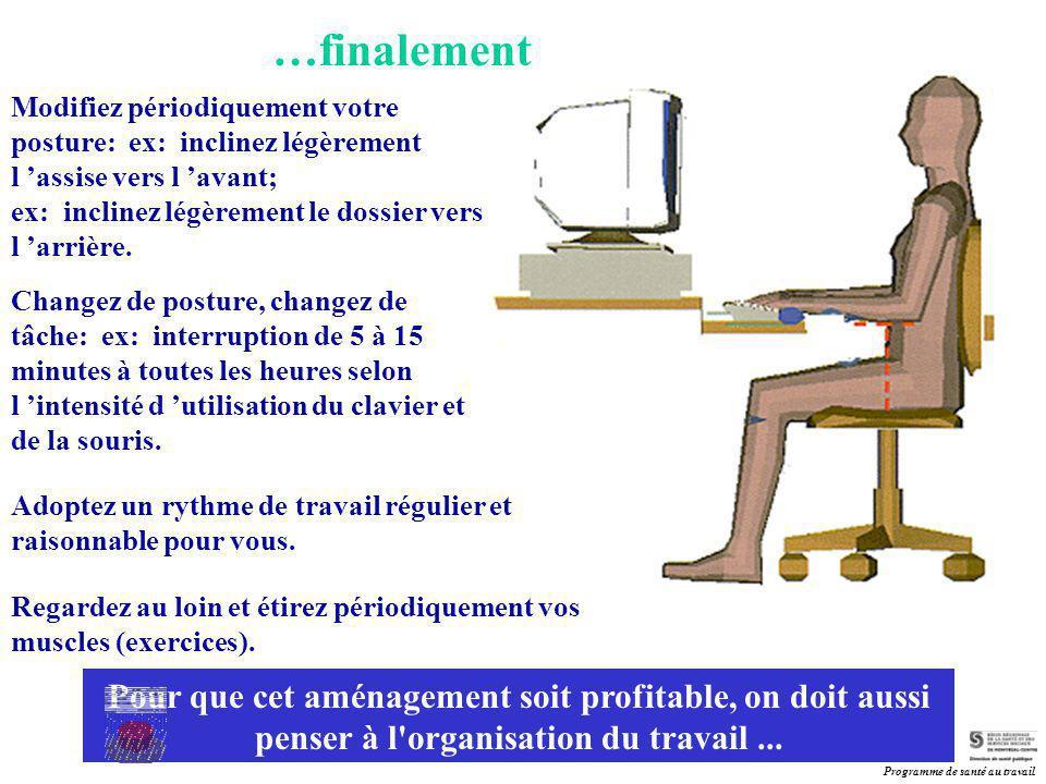 Pour que cet aménagement soit profitable, on doit aussi penser à l'organisation du travail... …finalement Modifiez périodiquement votre posture: ex: i