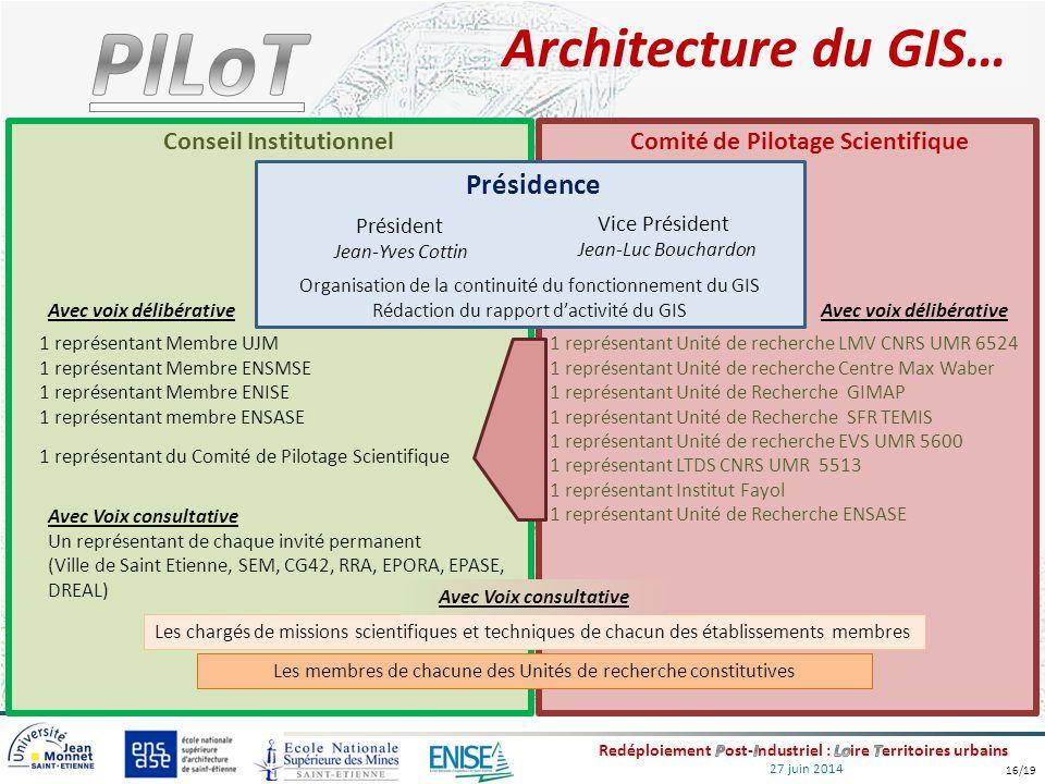 27 juin 2014 Architecture du GIS… Conseil Institutionnel 1 représentant Unité de recherche LMV CNRS UMR 6524 1 représentant Unité de recherche Centre