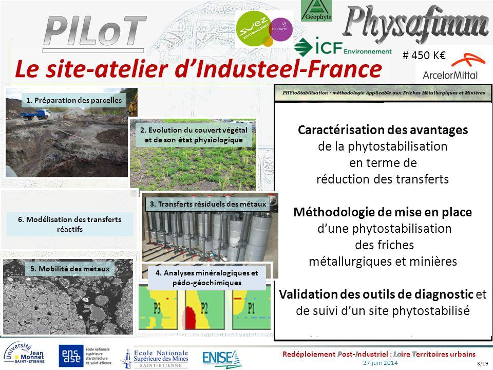 27 juin 2014 Le site-atelier d'Industeel-France Caractérisation des avantages de la phytostabilisation en terme de réduction des transferts Méthodolog