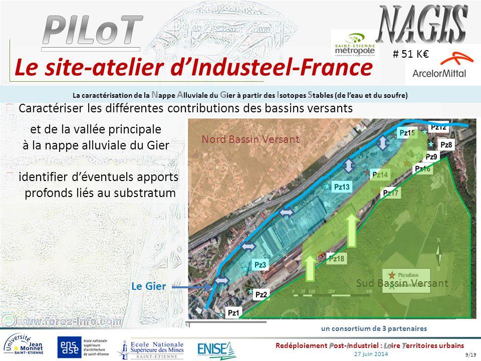 27 juin 2014 Le site-atelier d'Industeel-France et de la vallée principale à la nappe alluviale du Gier Caractériser les différentes contributions des