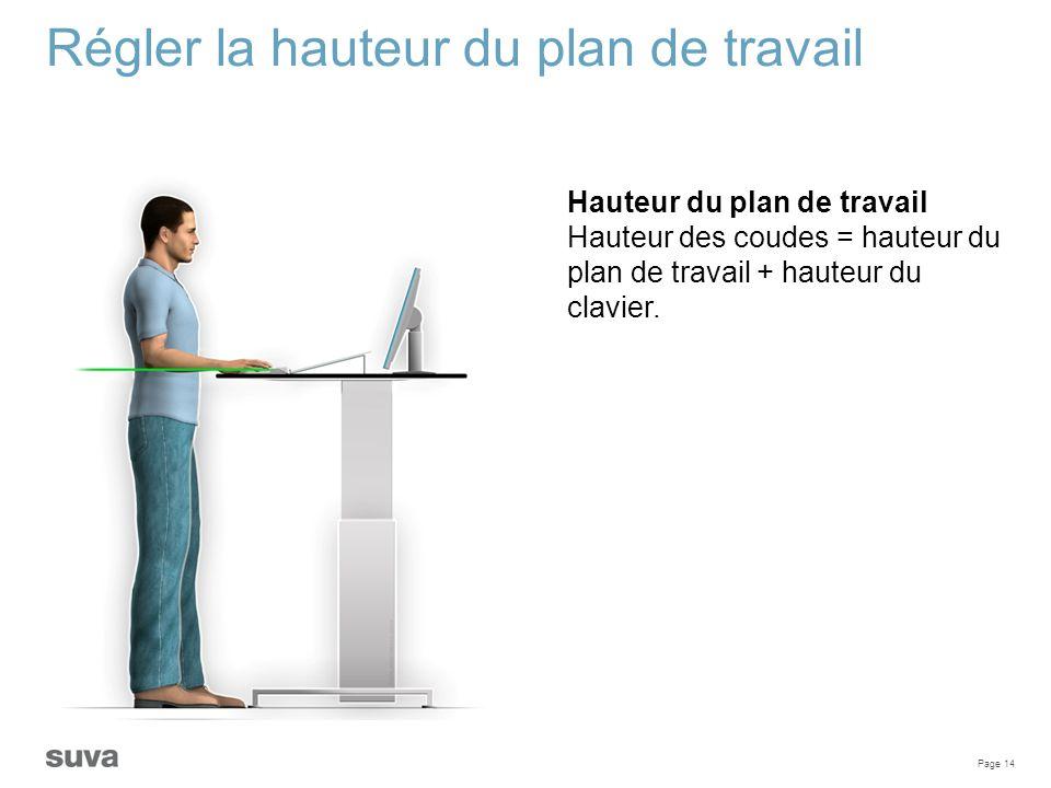 Page 14 Régler la hauteur du plan de travail Hauteur du plan de travail Hauteur des coudes = hauteur du plan de travail + hauteur du clavier.