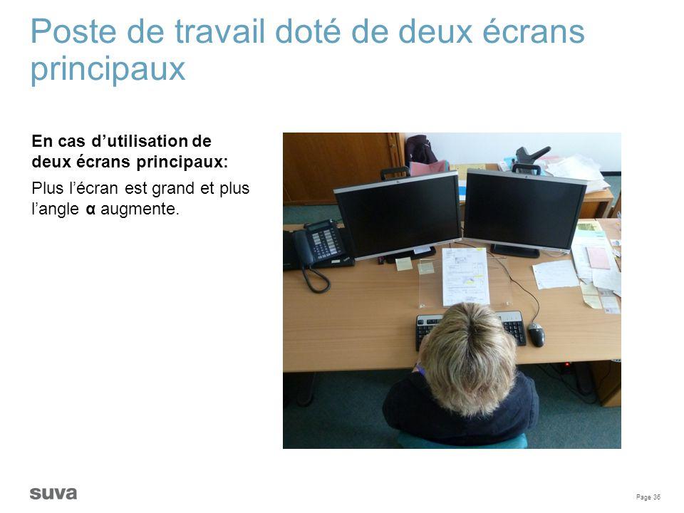 Page 36 Poste de travail doté de deux écrans principaux En cas d'utilisation de deux écrans principaux: Plus l'écran est grand et plus l'angle α augme