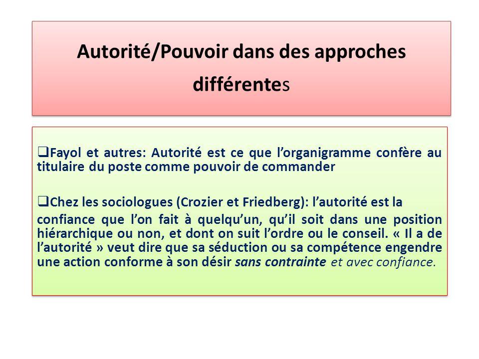 Autorité/Pouvoir dans des approches différentes  Fayol et autres: Autorité est ce que l'organigramme confère au titulaire du poste comme pouvoir de c