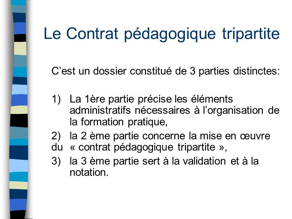 Le Contrat pédagogique tripartite C'est un dossier constitué de 3 parties distinctes: 1) La 1ère partie précise les éléments administratifs nécessaire
