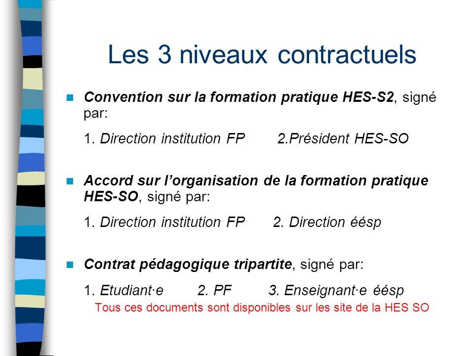 Les 3 niveaux contractuels Convention sur la formation pratique HES-S2, signé par: 1. Direction institution FP 2.Président HES-SO Accord sur l'organis