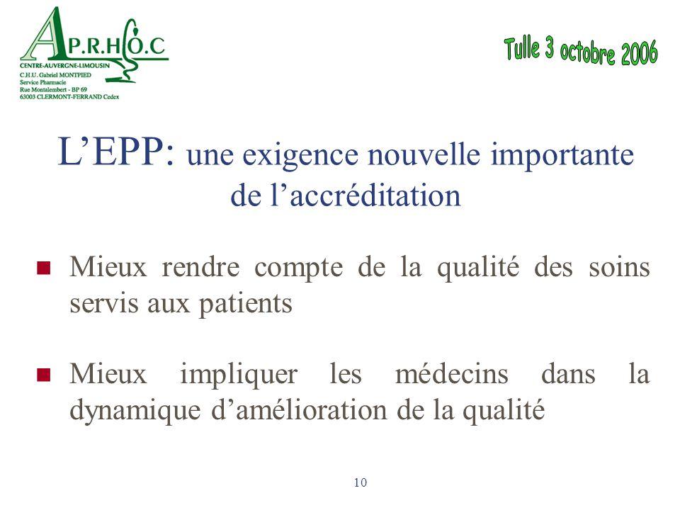10 Mieux rendre compte de la qualité des soins servis aux patients Mieux impliquer les médecins dans la dynamique d'amélioration de la qualité L'EPP: