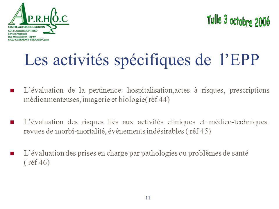 11 L'évaluation de la pertinence: hospitalisation,actes à risques, prescriptions médicamenteuses, imagerie et biologie( réf 44) L'évaluation des risqu