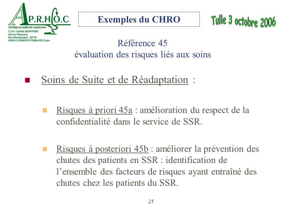 25 Référence 45 évaluation des risques liés aux soins Soins de Suite et de Réadaptation : Risques à priori 45a : amélioration du respect de la confide