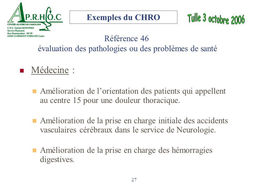 27 Référence 46 évaluation des pathologies ou des problèmes de santé Médecine : Amélioration de l'orientation des patients qui appellent au centre 15