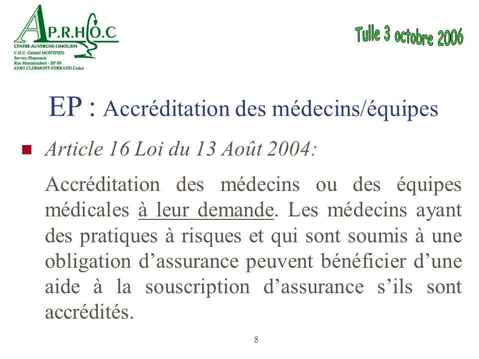 8 Article 16 Loi du 13 Août 2004: Accréditation des médecins ou des équipes médicales à leur demande. Les médecins ayant des pratiques à risques et qu