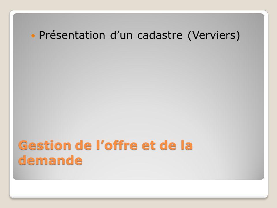 Gestion de l'offre et de la demande Présentation d'un cadastre (Verviers)
