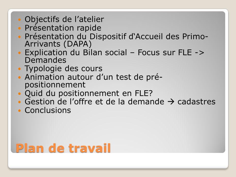 Plan de travail Objectifs de l'atelier Présentation rapide Présentation du Dispositif d'Accueil des Primo- Arrivants (DAPA) Explication du Bilan socia