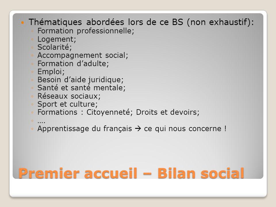 Premier accueil – Bilan social Thématiques abordées lors de ce BS (non exhaustif): ◦Formation professionnelle; ◦Logement; ◦Scolarité; ◦Accompagnement