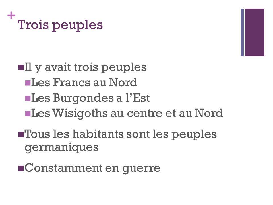 + Trois peuples Il y avait trois peuples Les Francs au Nord Les Burgondes a l'Est Les Wisigoths au centre et au Nord Tous les habitants sont les peupl