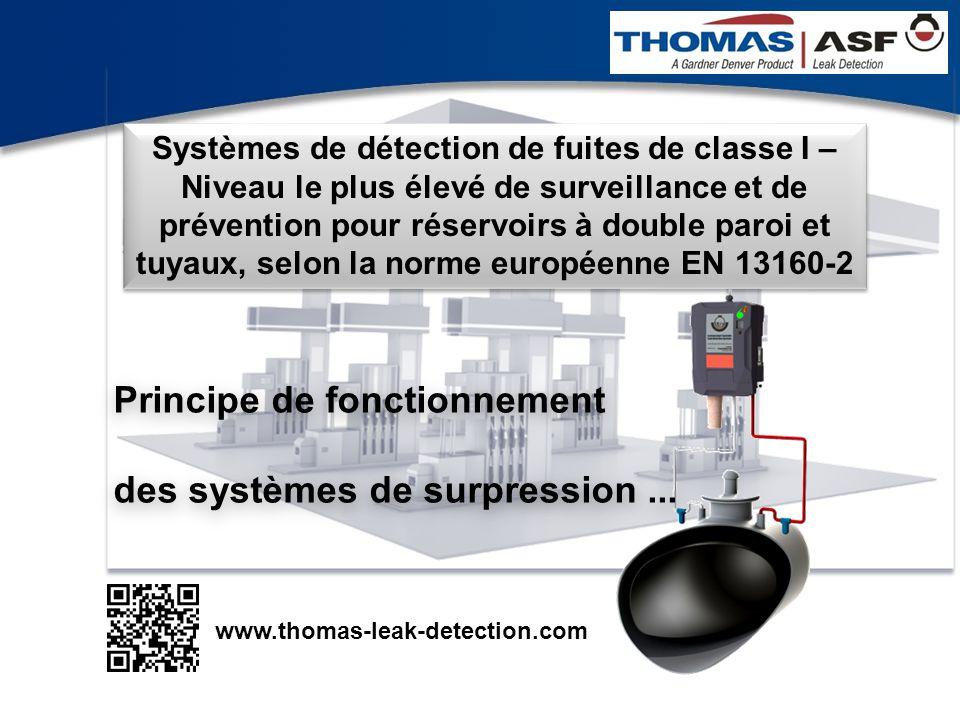 OFF ON Pression dans la pompe interstitielle Pompe Espace interstitiel Conduite de pression Conduite de mesure Flux d'air Voyant de fonctionnement vert -Le détecteur de fuites montre le fonctionnement normal par le voyant vert Fonctionnement normal -L'espace interstitiel du réservoir (ou tuyau) à double paroi est pressurise à la configuration du système, Pompe « OFF » -Les différences de pression normales, causées parle système ou par des changements de température, sont compensées par la pompe OFF ON Note: Si la fréquence de fonctionnement de la pompe augmente, cela indique une fuite qui est entrain de s'agrandir.