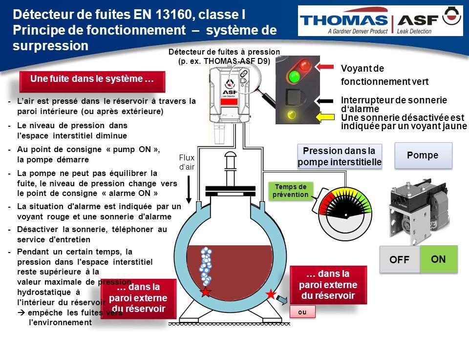 Präsentation neuer LAG Newsletter.ppt 4 Détecteur de fuites à technologie prouvée Contact Courriel:info@thomas-leak-detection.com Téléphone:+49 (0) 89 809 00 1170 internet: www.thomas-leak-detection.com Focus sur la sécurité, pour un environnement propre.