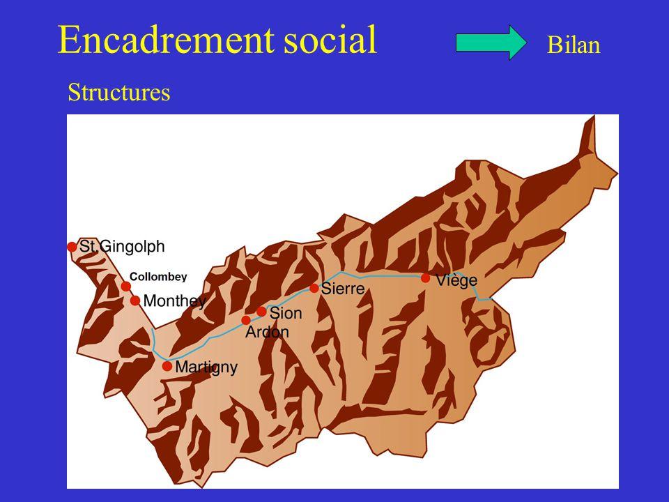 Encadrement social Structures Bilan