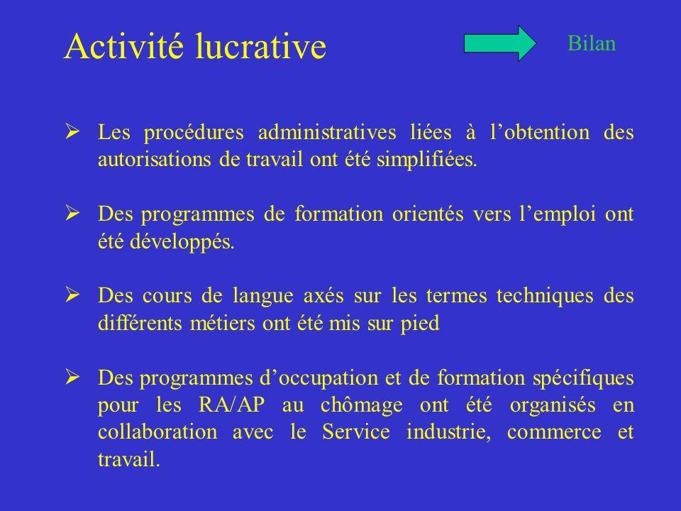 Activité lucrative Bilan  Les procédures administratives liées à l'obtention des autorisations de travail ont été simplifiées.