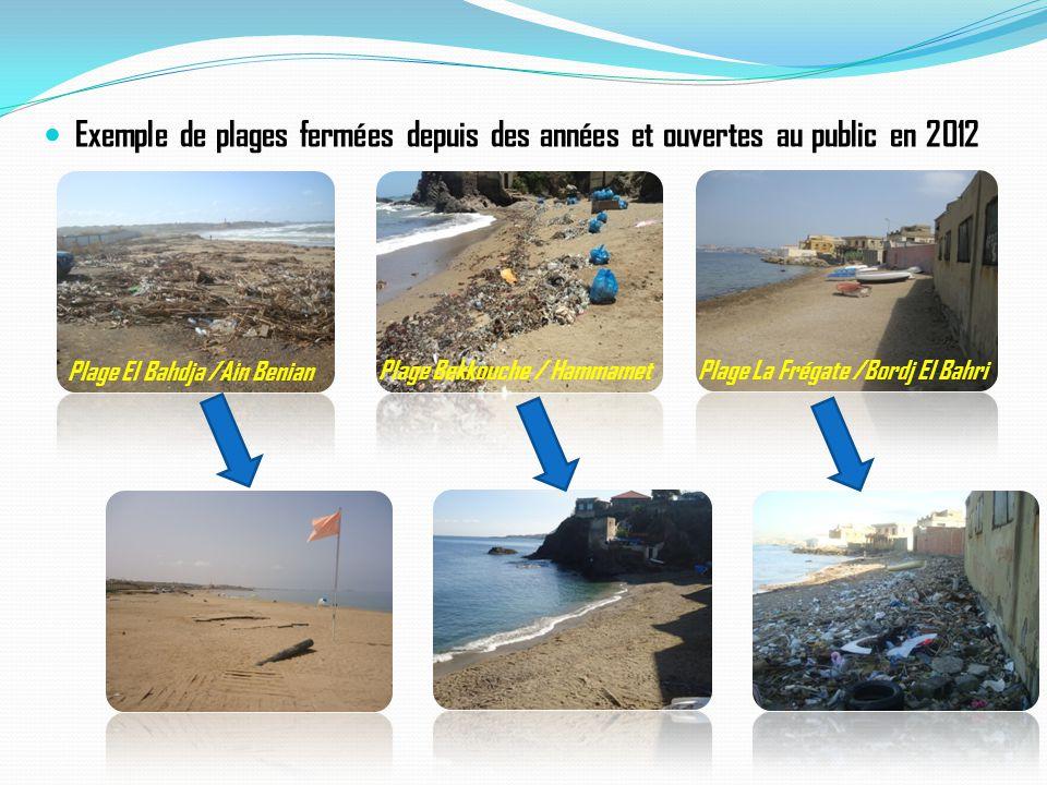 Exemple de plages fermées depuis des années et ouvertes au public en 2012 Plage El Bahdja /Ain Benian Plage Bekkouche / Hammamet Plage La Frégate /Bor