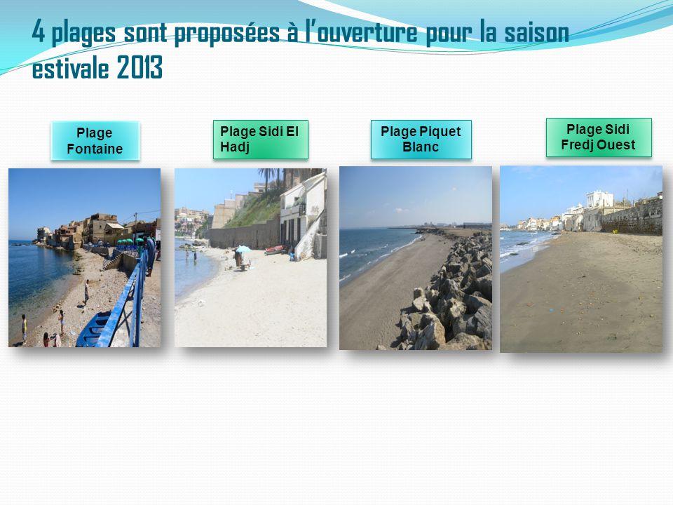 4 plages sont proposées à l'ouverture pour la saison estivale 2013 Plage Fontaine Plage Sidi El Hadj Plage Piquet Blanc Plage Sidi Fredj Ouest