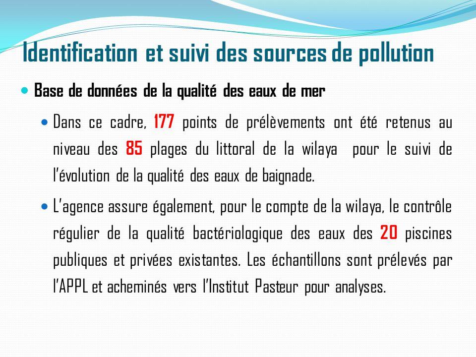 Identification et suivi des sources de pollution Base de données de la qualité des eaux de mer Dans ce cadre, 177 points de prélèvements ont été reten