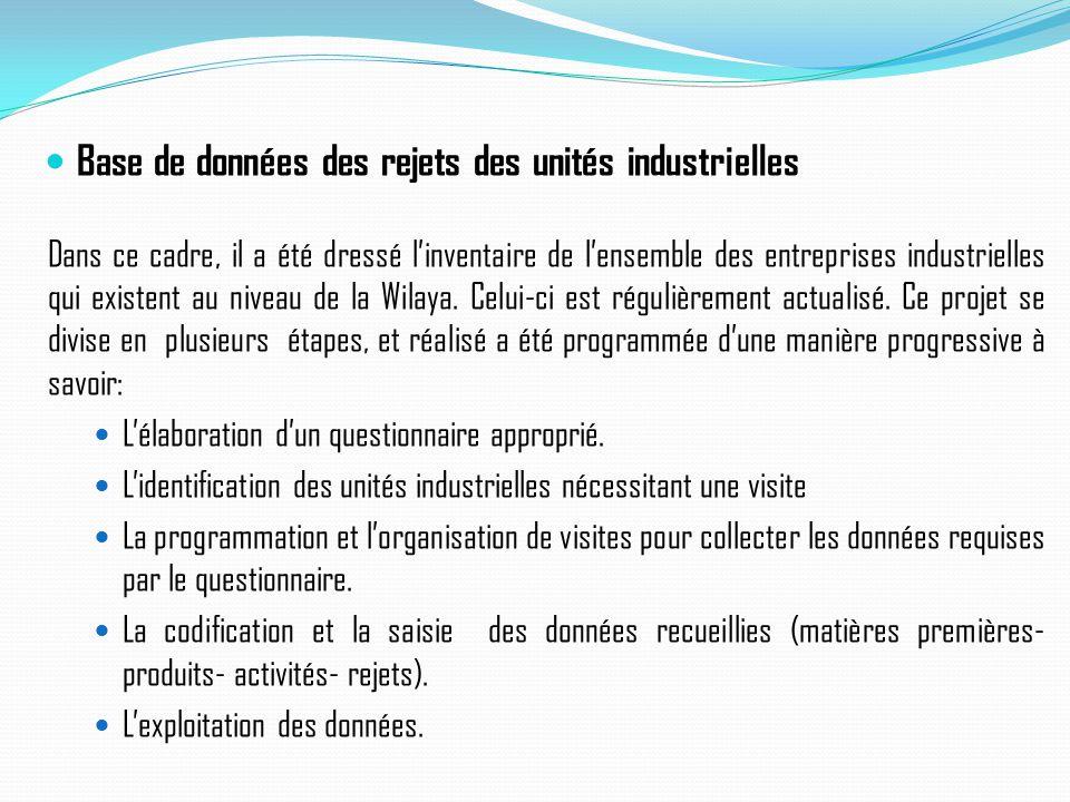 Dans ce cadre, il a été dressé l'inventaire de l'ensemble des entreprises industrielles qui existent au niveau de la Wilaya. Celui-ci est régulièremen