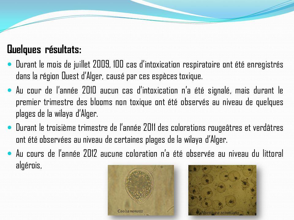 Quelques résultats: Durant le mois de juillet 2009, 100 cas d'intoxication respiratoire ont été enregistrés dans la région Ouest d'Alger, causé par ce