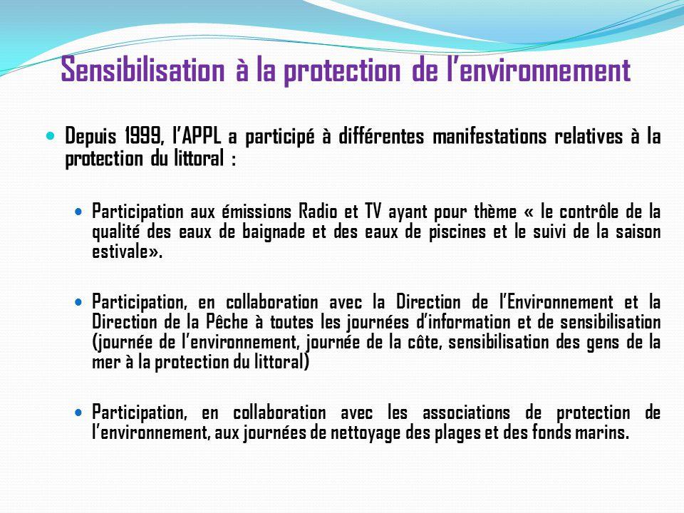 Sensibilisation à la protection de l'environnement Depuis 1999, l'APPL a participé à différentes manifestations relatives à la protection du littoral