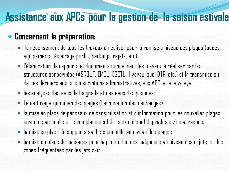 Assistance aux APCs pour la gestion de la saison estivale Concernant la préparation: le recensement de tous les travaux à réaliser pour la remise à ni