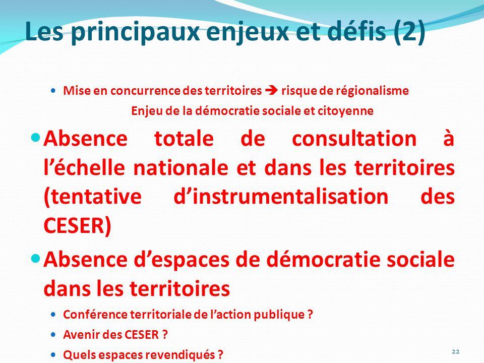 Les principaux enjeux et défis (2) Mise en concurrence des territoires  risque de régionalisme Enjeu de la démocratie sociale et citoyenne Absence to