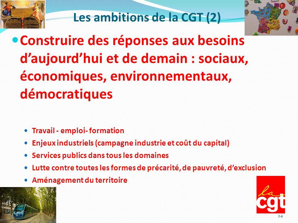 Les ambitions de la CGT (2) Construire des réponses aux besoins d'aujourd'hui et de demain : sociaux, économiques, environnementaux, démocratiques Tra