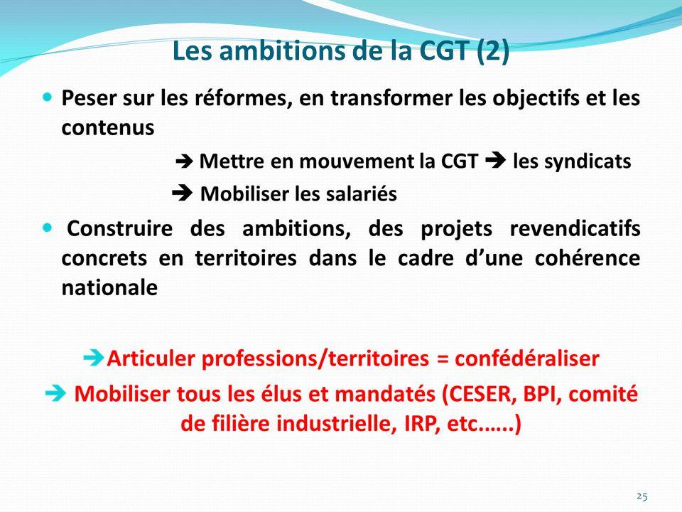 Les ambitions de la CGT (2) 25