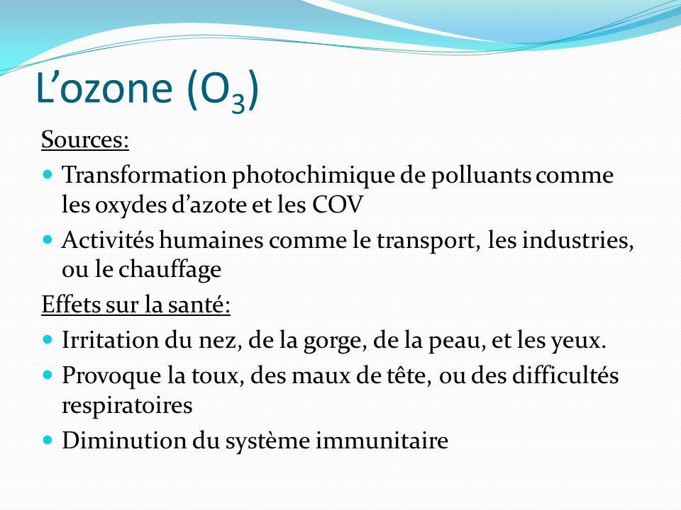 L'ozone (O 3 ) Sources: Transformation photochimique de polluants comme les oxydes d'azote et les COV Activités humaines comme le transport, les indus