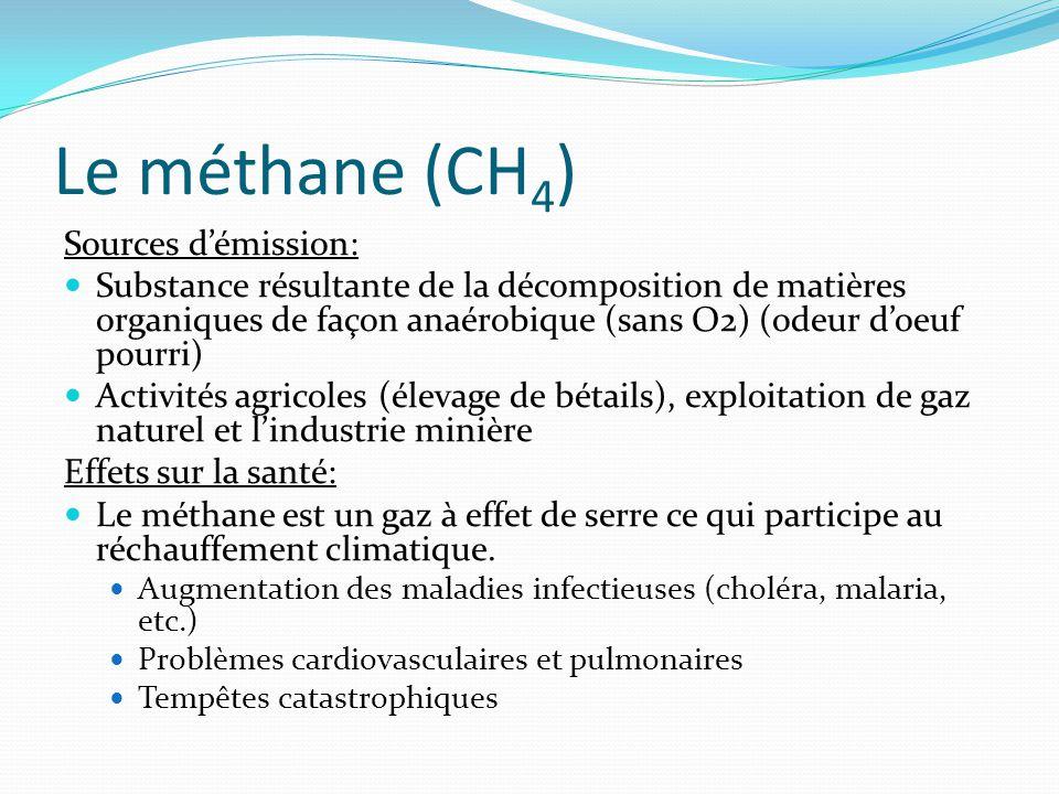 Le méthane (CH 4 ) Sources d'émission: Substance résultante de la décomposition de matières organiques de façon anaérobique (sans O2) (odeur d'oeuf po