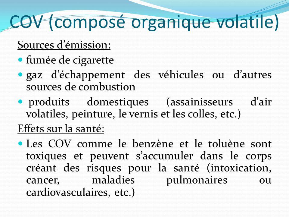 COV (composé organique volatile) Sources d'émission: fumée de cigarette gaz d'échappement des véhicules ou d'autres sources de combustion produits dom