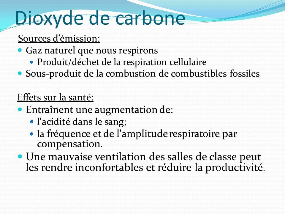 Dioxyde de carbone Sources d'émission: Gaz naturel que nous respirons Produit/déchet de la respiration cellulaire Sous-produit de la combustion de com