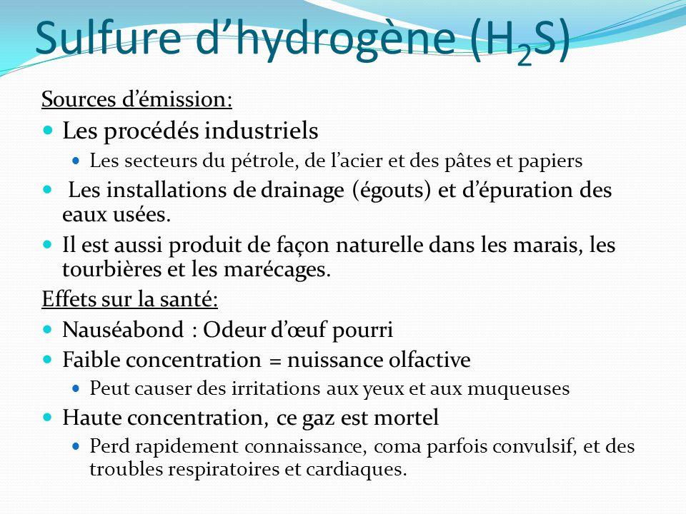 Sulfure d'hydrogène (H 2 S) Sources d'émission: Les procédés industriels Les secteurs du pétrole, de l'acier et des pâtes et papiers Les installations
