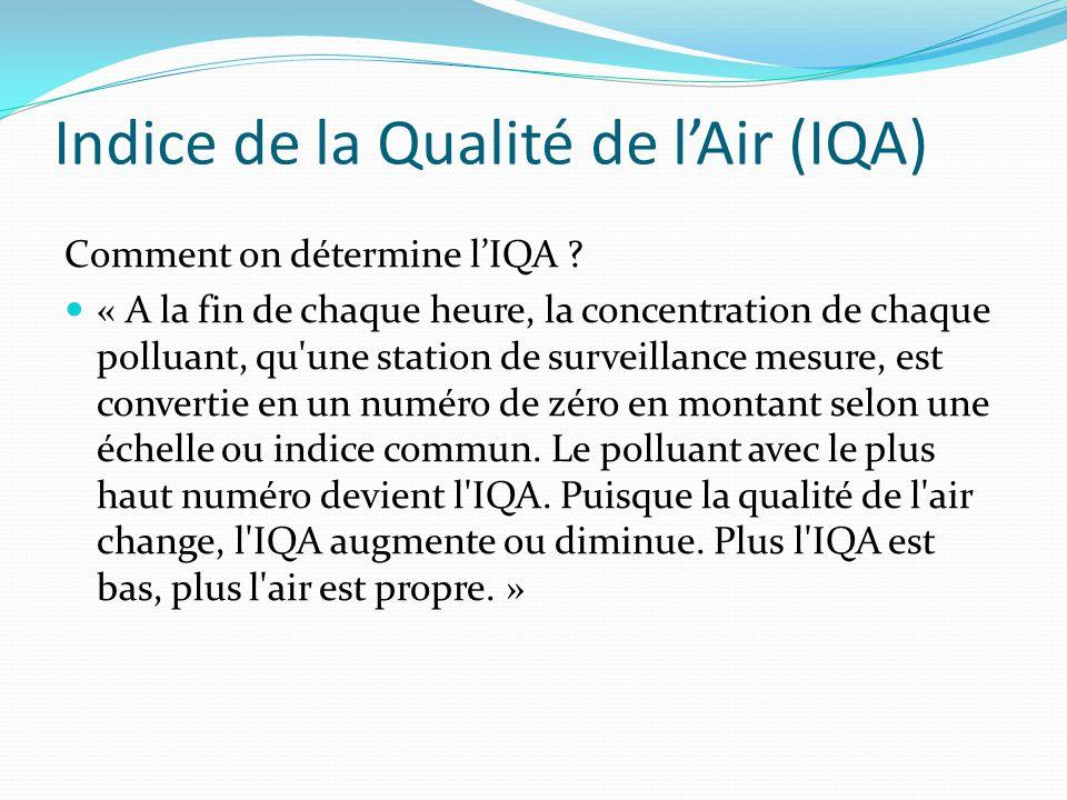 Indice de la Qualité de l'Air (IQA) Comment on détermine l'IQA ? « A la fin de chaque heure, la concentration de chaque polluant, qu'une station de su