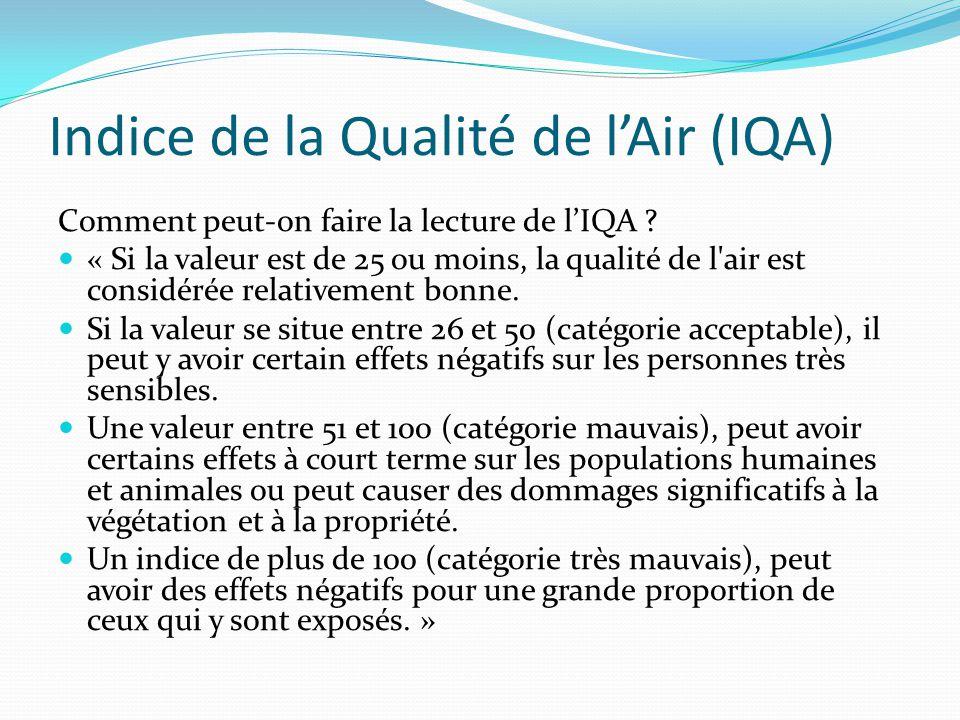 Indice de la Qualité de l'Air (IQA) Comment peut-on faire la lecture de l'IQA ? « Si la valeur est de 25 ou moins, la qualité de l'air est considérée
