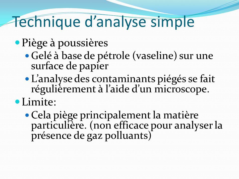 Technique d'analyse simple Piège à poussières Gelé à base de pétrole (vaseline) sur une surface de papier L'analyse des contaminants piégés se fait ré