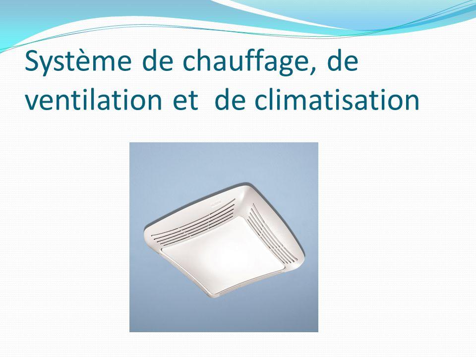 Système de chauffage, de ventilation et de climatisation