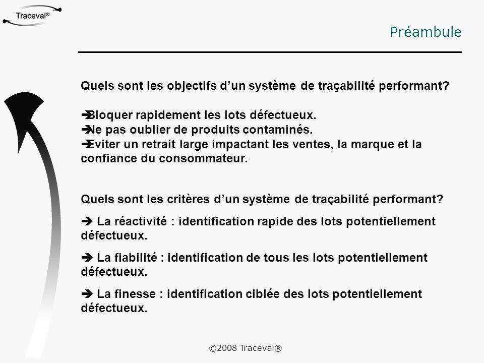 Quels sont les critères d'un système de traçabilité performant?  La réactivité : identification rapide des lots potentiellement défectueux.  La fiab