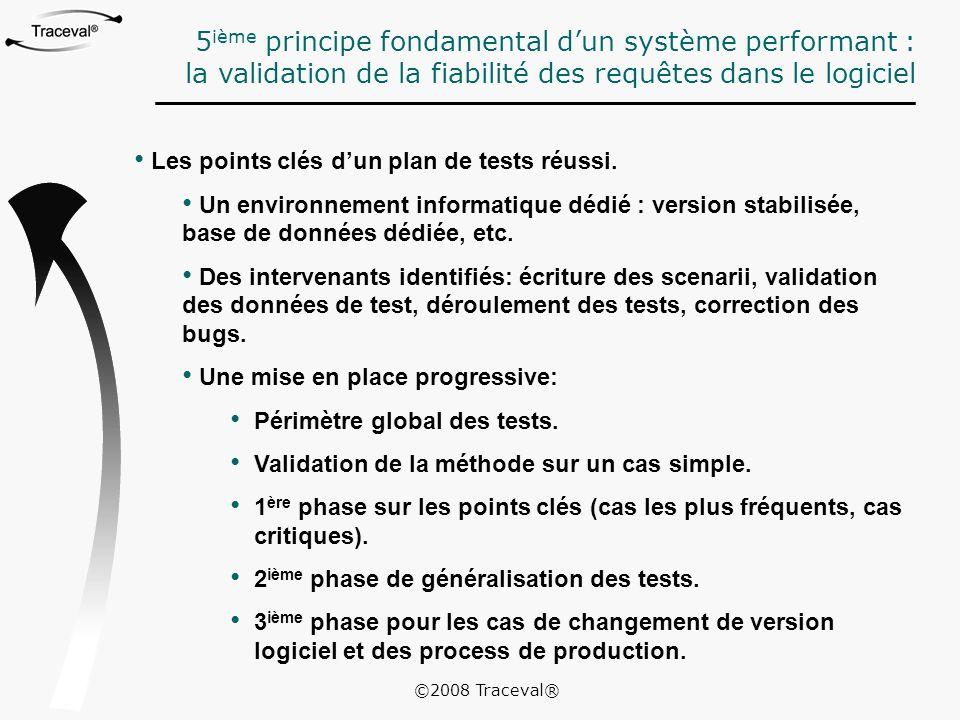 5 ième principe fondamental d'un système performant : la validation de la fiabilité des requêtes dans le logiciel Les points clés d'un plan de tests r