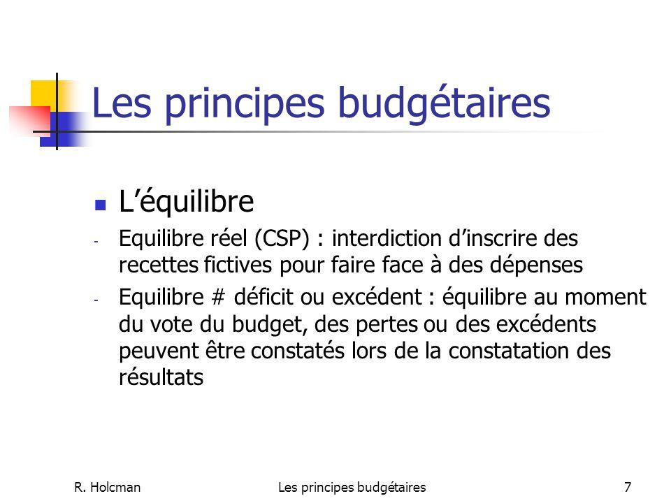 R. HolcmanLes principes budgétaires7 L'équilibre - Equilibre réel (CSP) : interdiction d'inscrire des recettes fictives pour faire face à des dépenses