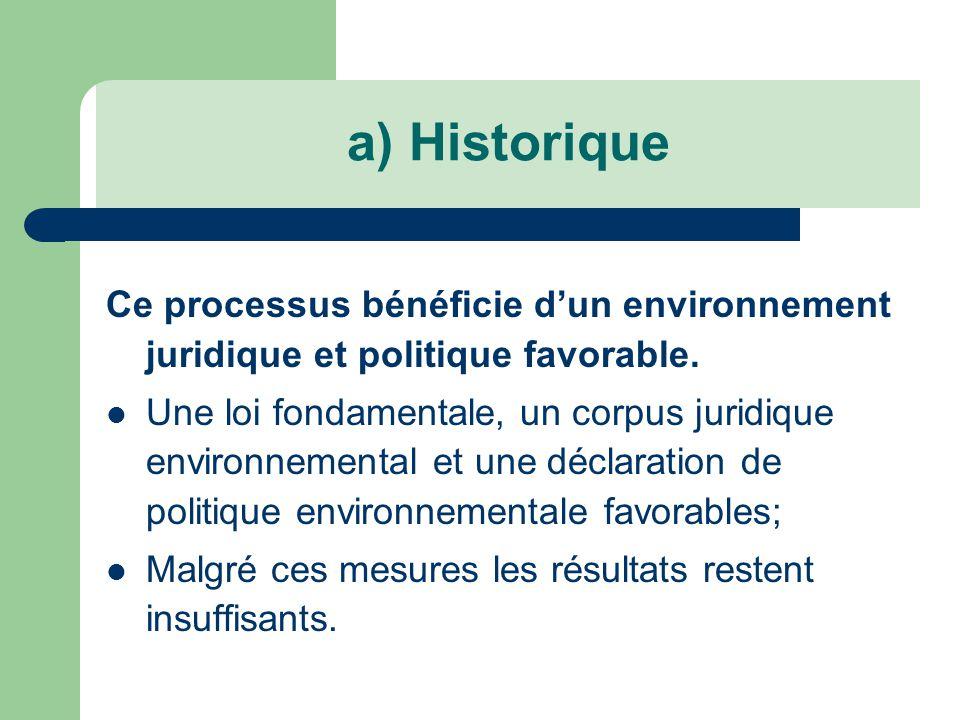 a) Historique Ce processus bénéficie d'un environnement juridique et politique favorable.