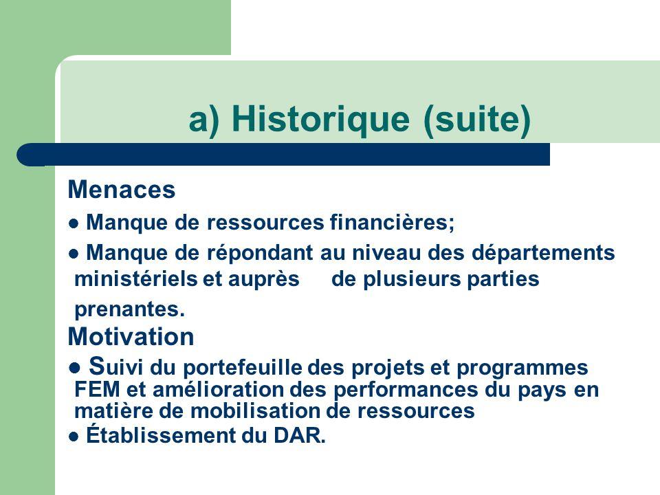 Menaces Manque de ressources financières; Manque de répondant au niveau des départements ministériels et auprèsde plusieurs parties prenantes.